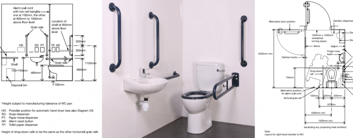 What are the Dimensions of a Disabled Toilet Room?