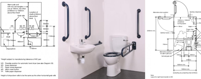 Minimum Ceiling Height Uk 2018 Taraba Home Review